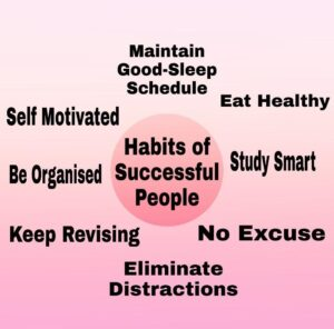 Explanation on Habits of Successful People - Edzorb Law